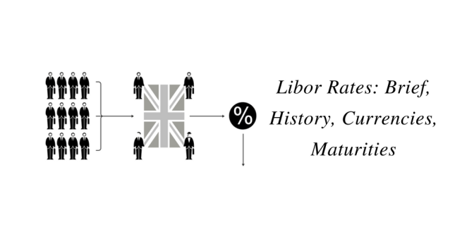 LIBOR Rates: Brief, History, Currencies, Maturities
