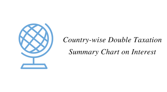 Country-wise Double Taxation Summary Chart on Interest