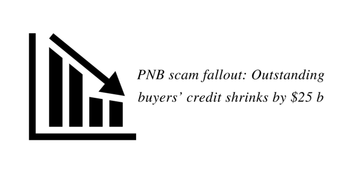 PNB scam fallout: Outstanding buyers' credit shrinks by $25 b