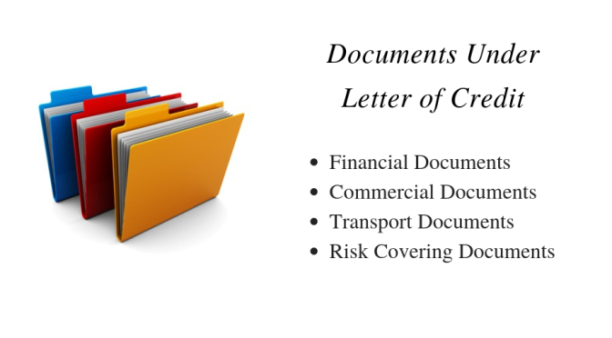 Documents Under Letter of Credit